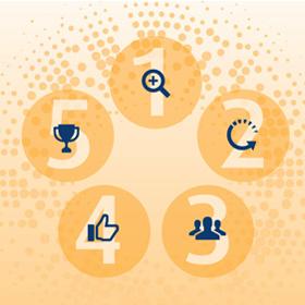 Digitales Lernen erfolgreich im  Unternehmen etablieren- 5 goldene Regeln